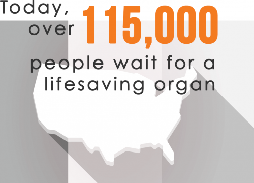 115,000 Patients Waiting for a Lifesaving Organ